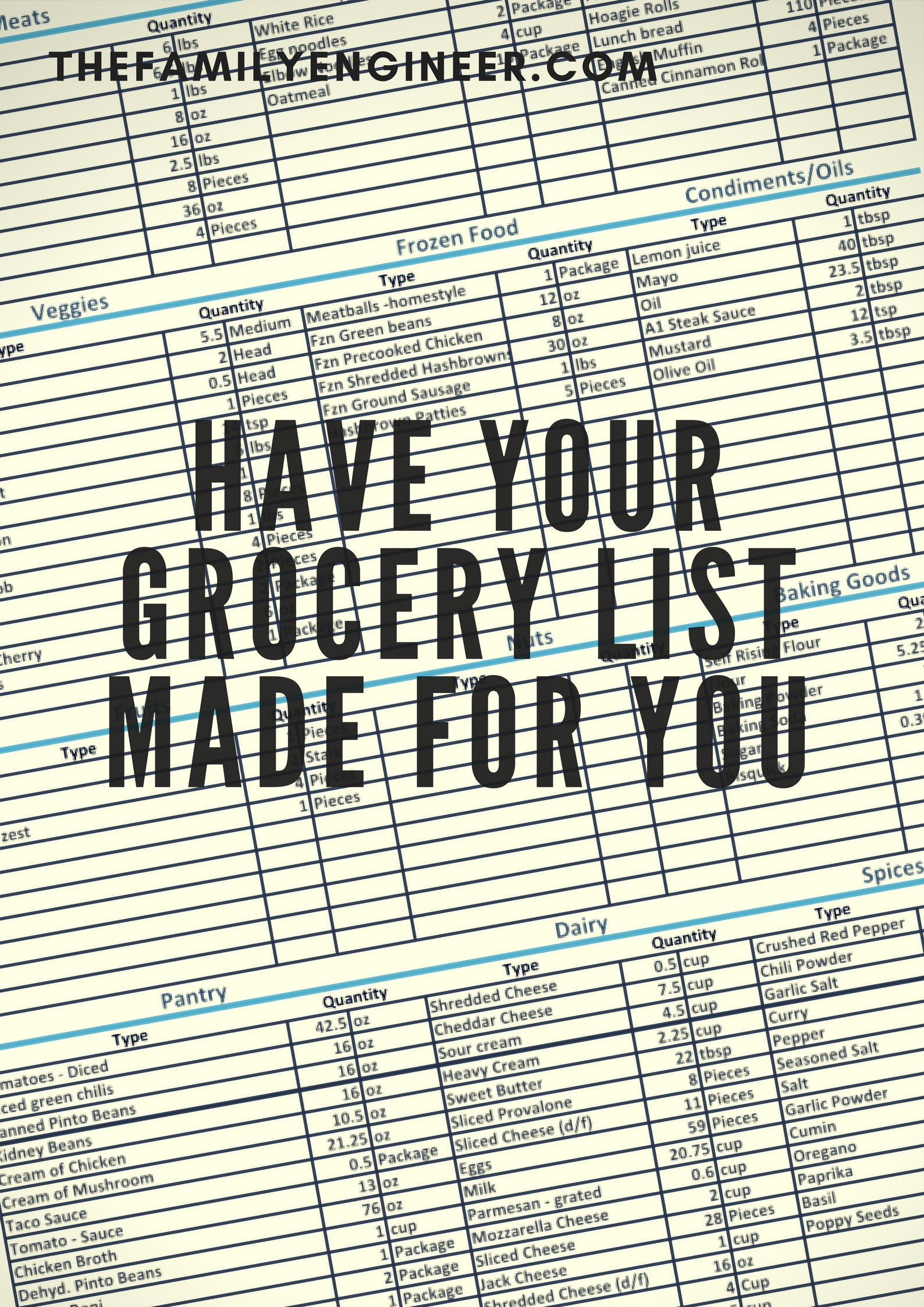 grocery list generator the family engineer